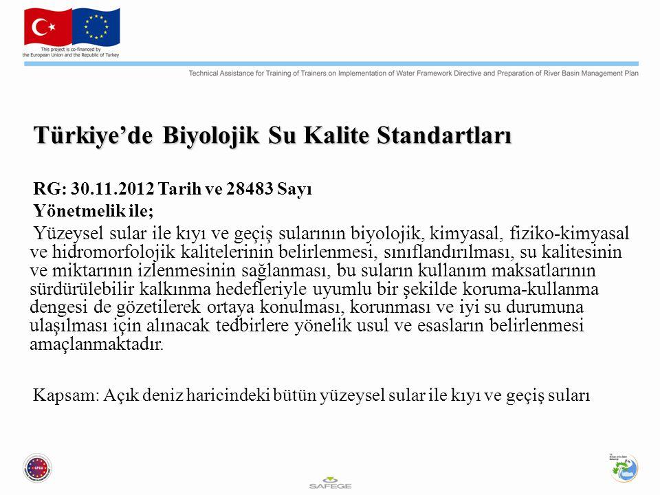 Türkiye'de Biyolojik Su Kalite Standartları