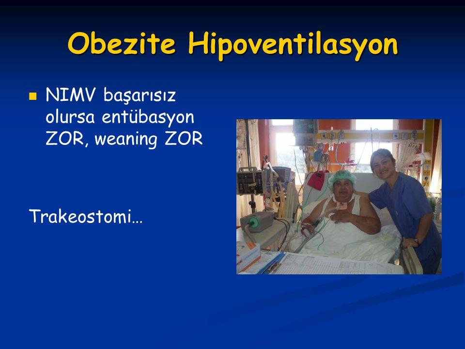 Obezite Hipoventilasyon