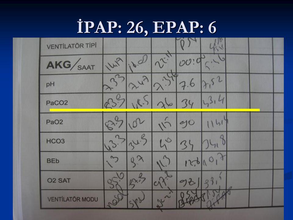 İPAP: 26, EPAP: 6