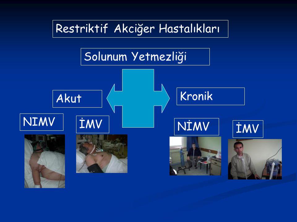 Restriktif Akciğer Hastalıkları