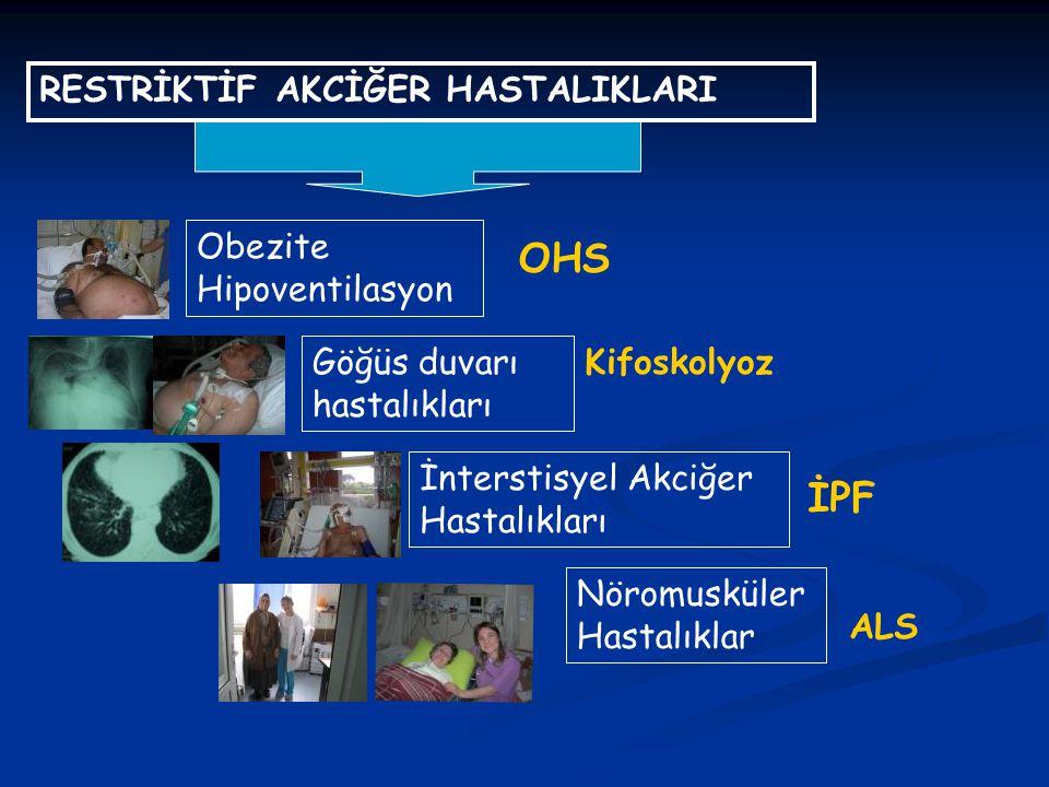 OHS İPF RESTRİKTİF AKCİĞER HASTALIKLARI Obezite Hipoventilasyon