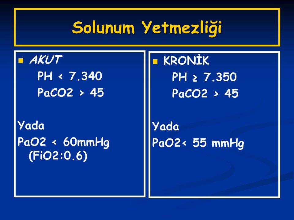 Solunum Yetmezliği AKUT KRONİK PH < 7.340 PH ≥ 7.350 PaCO2 > 45