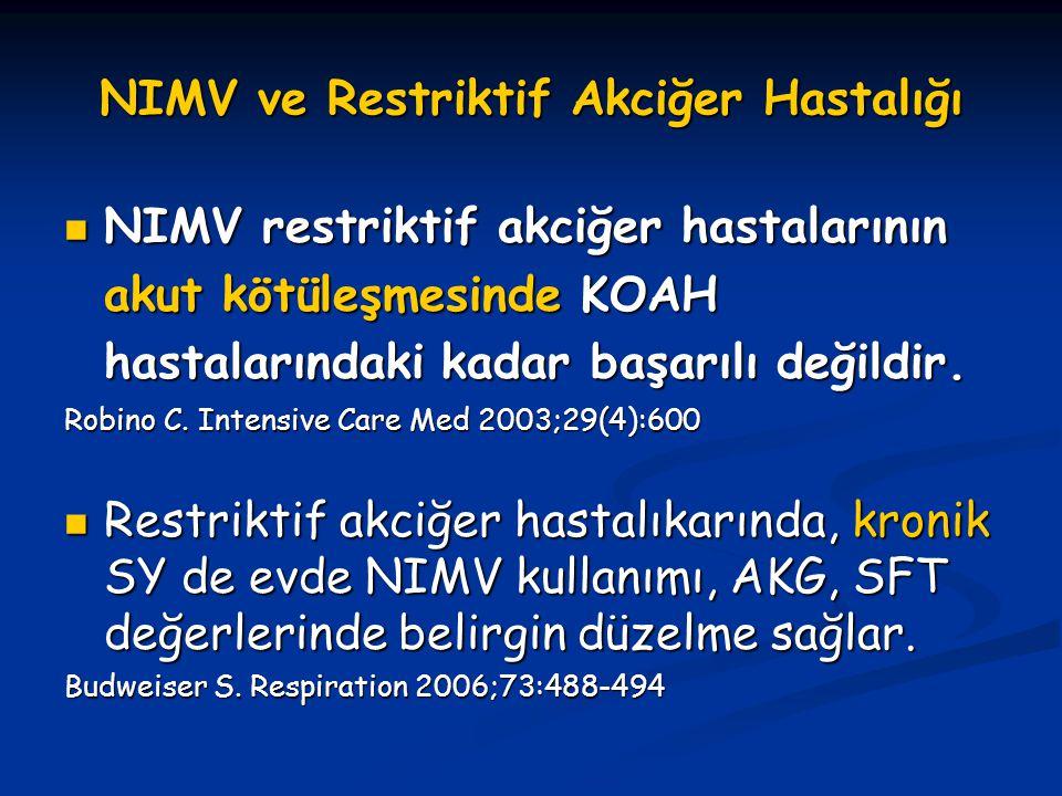 NIMV ve Restriktif Akciğer Hastalığı