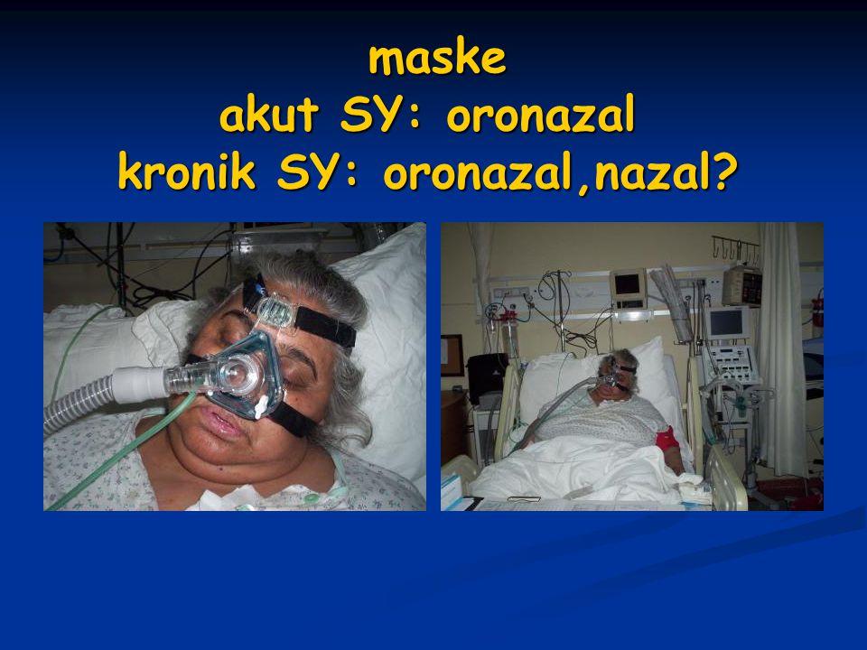 maske akut SY: oronazal kronik SY: oronazal,nazal