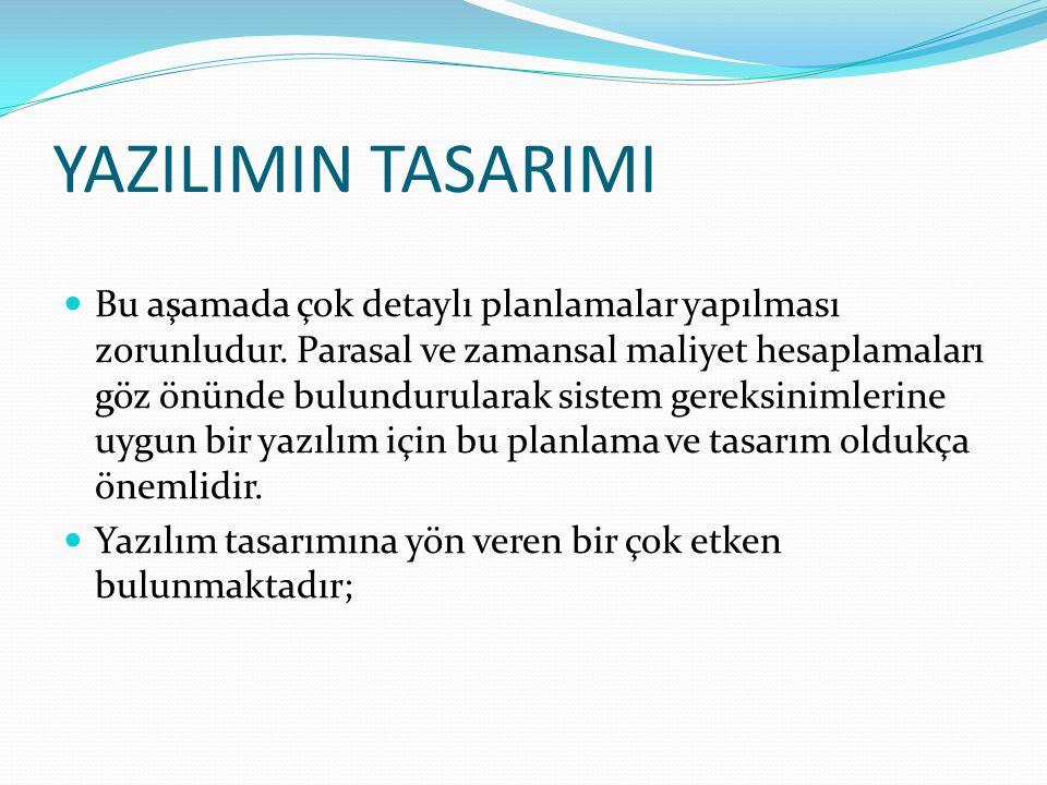 YAZILIMIN TASARIMI