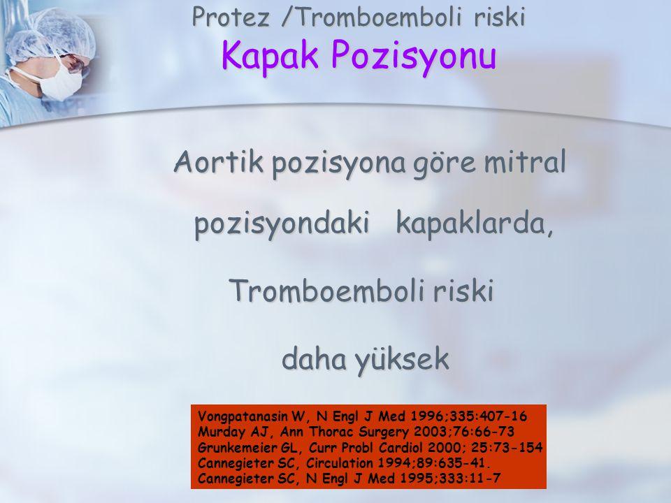 Protez /Tromboemboli riski Kapak Pozisyonu