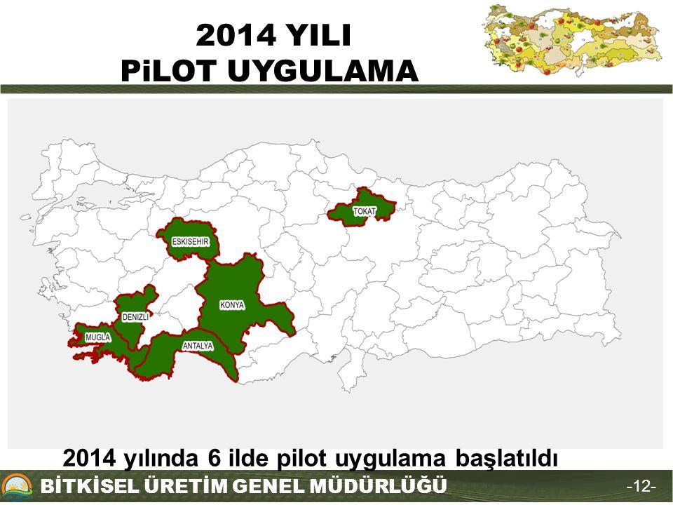 2014 YILI PiLOT UYGULAMA 2014 yılında 6 ilde pilot uygulama başlatıldı