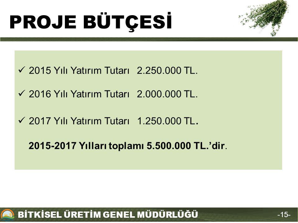 PROJE BÜTÇESİ 2015 Yılı Yatırım Tutarı 2.250.000 TL.