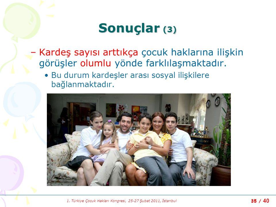 1. Türkiye Çocuk Hakları Kongresi, 25-27 Şubat 2011, İstanbul