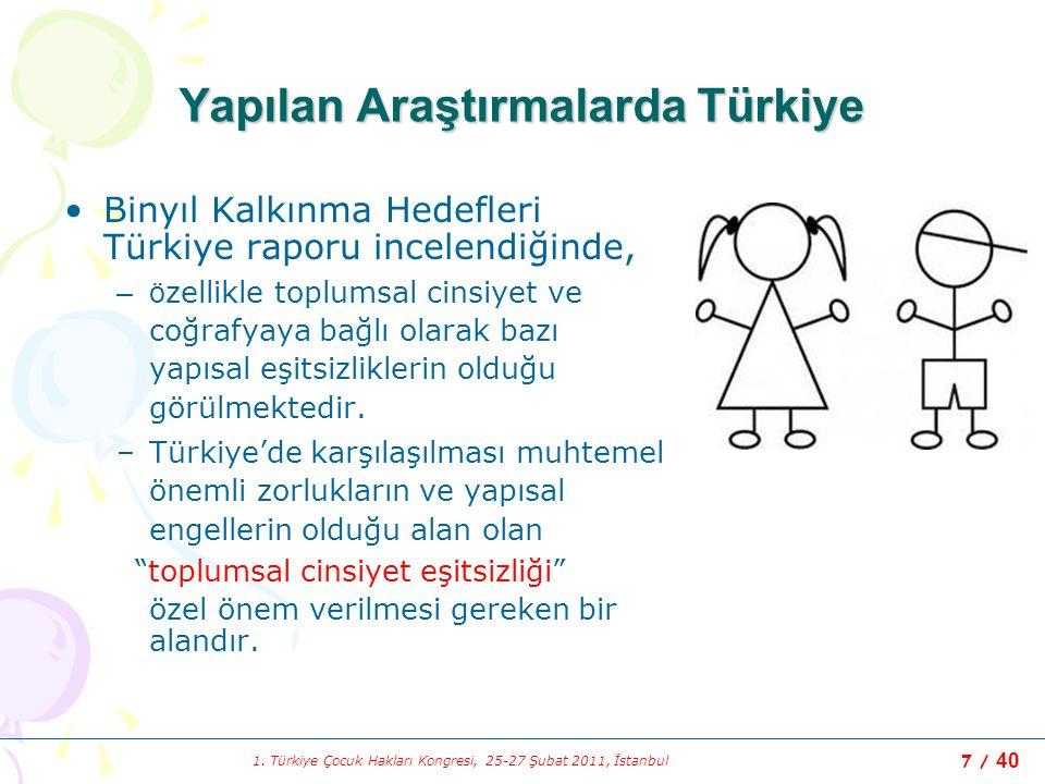 Yapılan Araştırmalarda Türkiye