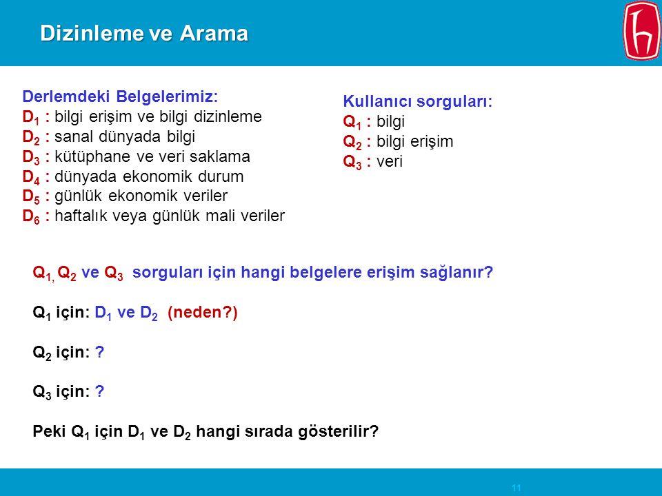 Dizinleme ve Arama Derlemdeki Belgelerimiz: Kullanıcı sorguları: