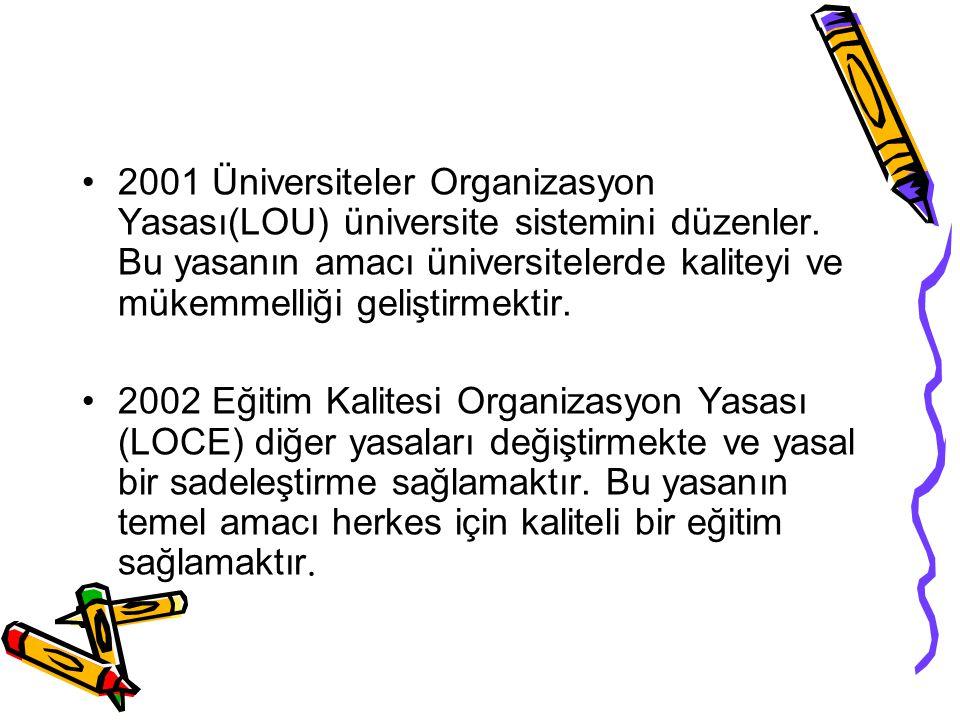 2001 Üniversiteler Organizasyon Yasası(LOU) üniversite sistemini düzenler. Bu yasanın amacı üniversitelerde kaliteyi ve mükemmelliği geliştirmektir.