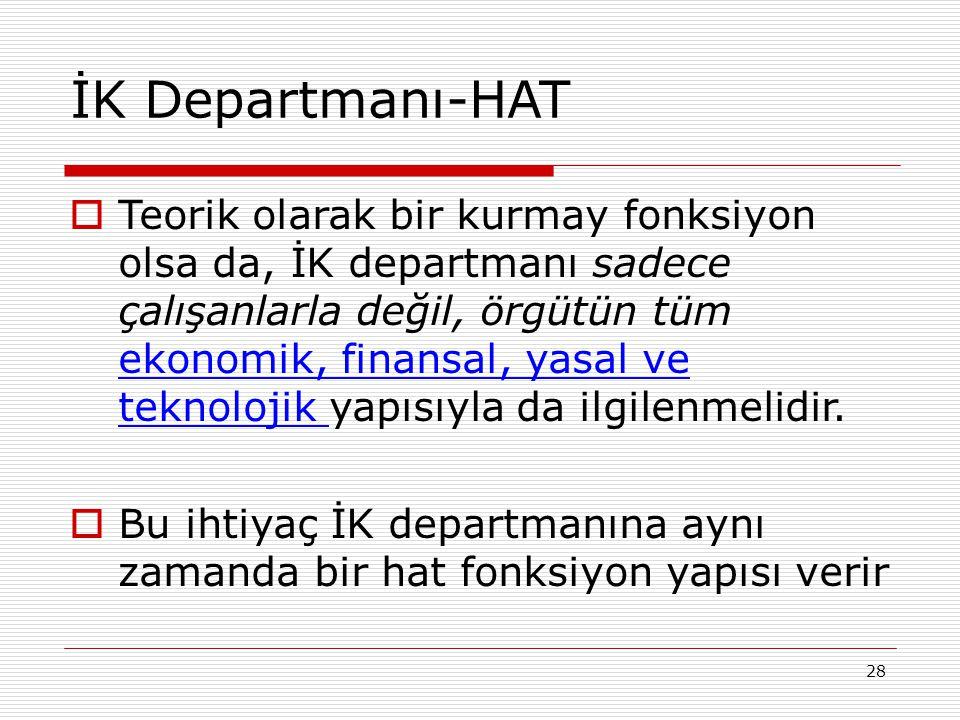 İK Departmanı-HAT