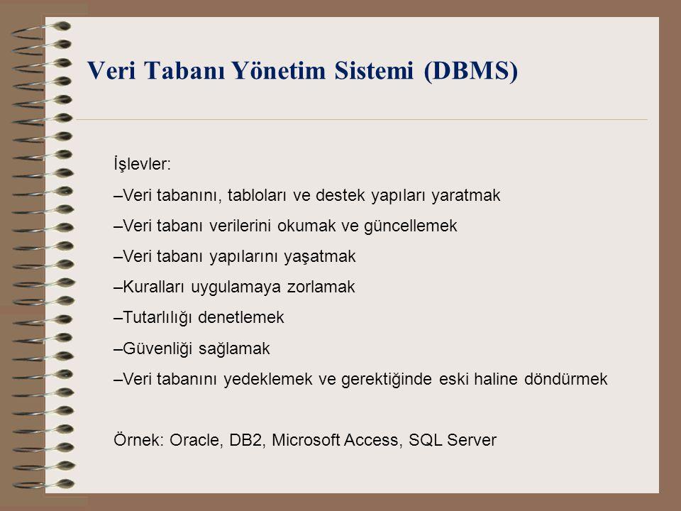 Veri Tabanı Yönetim Sistemi (DBMS)