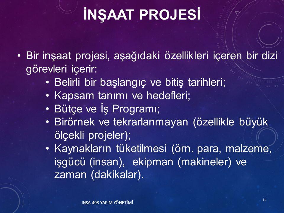 İNŞAAT projesİ Bir inşaat projesi, aşağıdaki özellikleri içeren bir dizi görevleri içerir: Belirli bir başlangıç ve bitiş tarihleri;