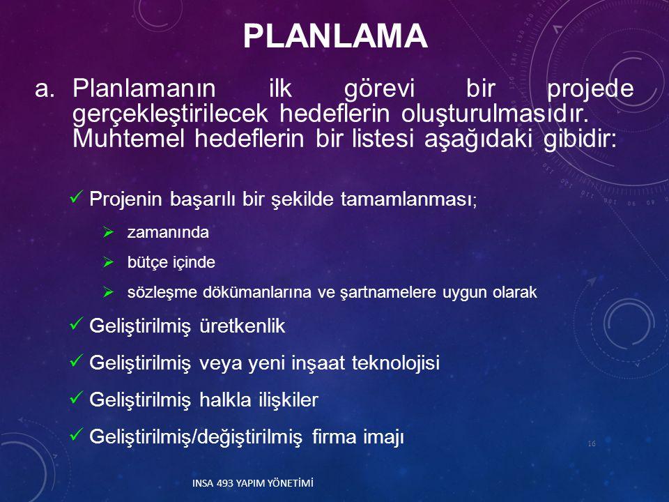 PLANLAMA Planlamanın ilk görevi bir projede gerçekleştirilecek hedeflerin oluşturulmasıdır. Muhtemel hedeflerin bir listesi aşağıdaki gibidir: