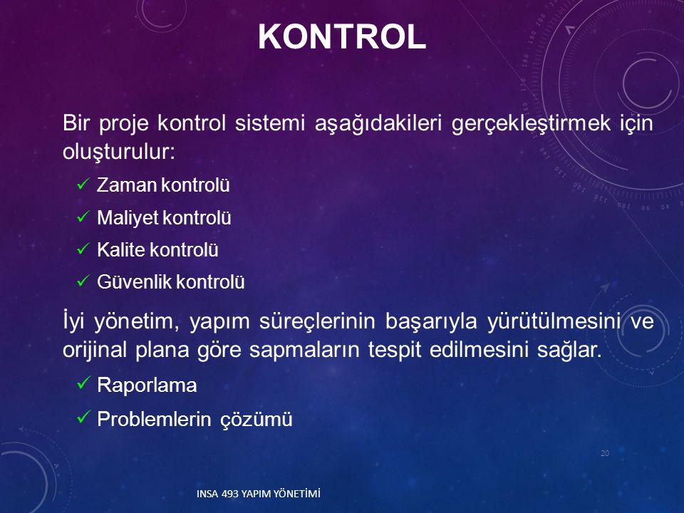 KONTROL Bir proje kontrol sistemi aşağıdakileri gerçekleştirmek için oluşturulur: Zaman kontrolü.