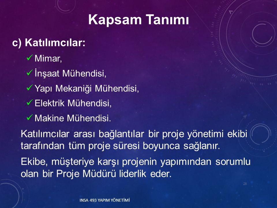 Kapsam Tanımı c) Katılımcılar: