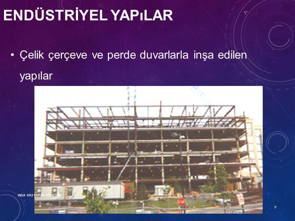 Endüstrİyel yapılar Çelik çerçeve ve perde duvarlarla inşa edilen yapılar INSA 493 YAPIM YÖNETİMİ
