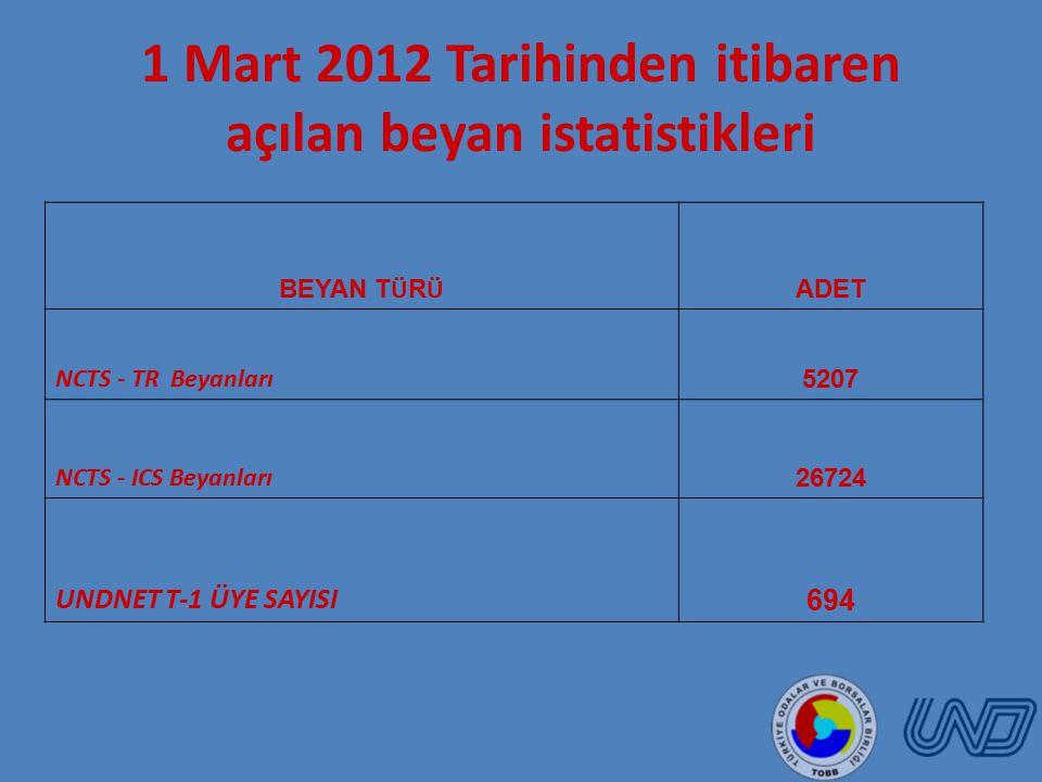 1 Mart 2012 Tarihinden itibaren açılan beyan istatistikleri