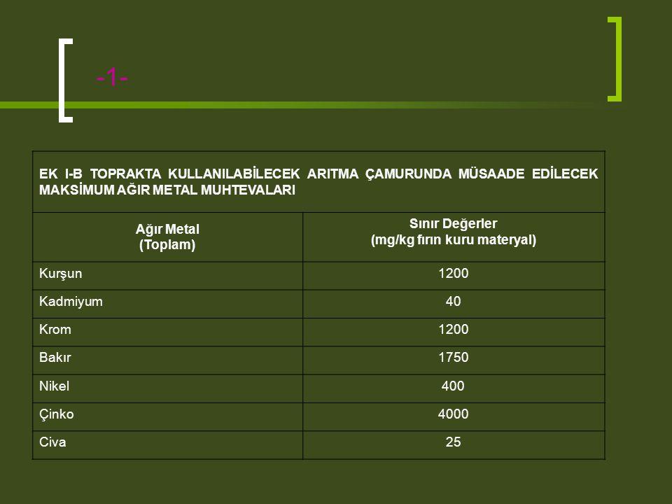 (mg/kg fırın kuru materyal)