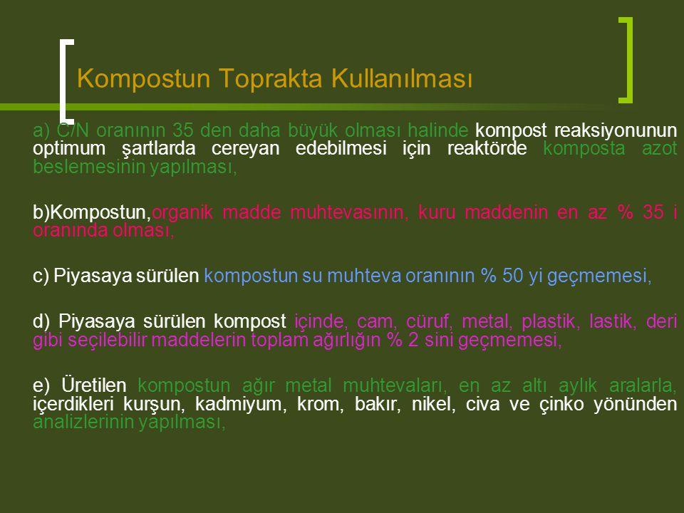 Kompostun Toprakta Kullanılması