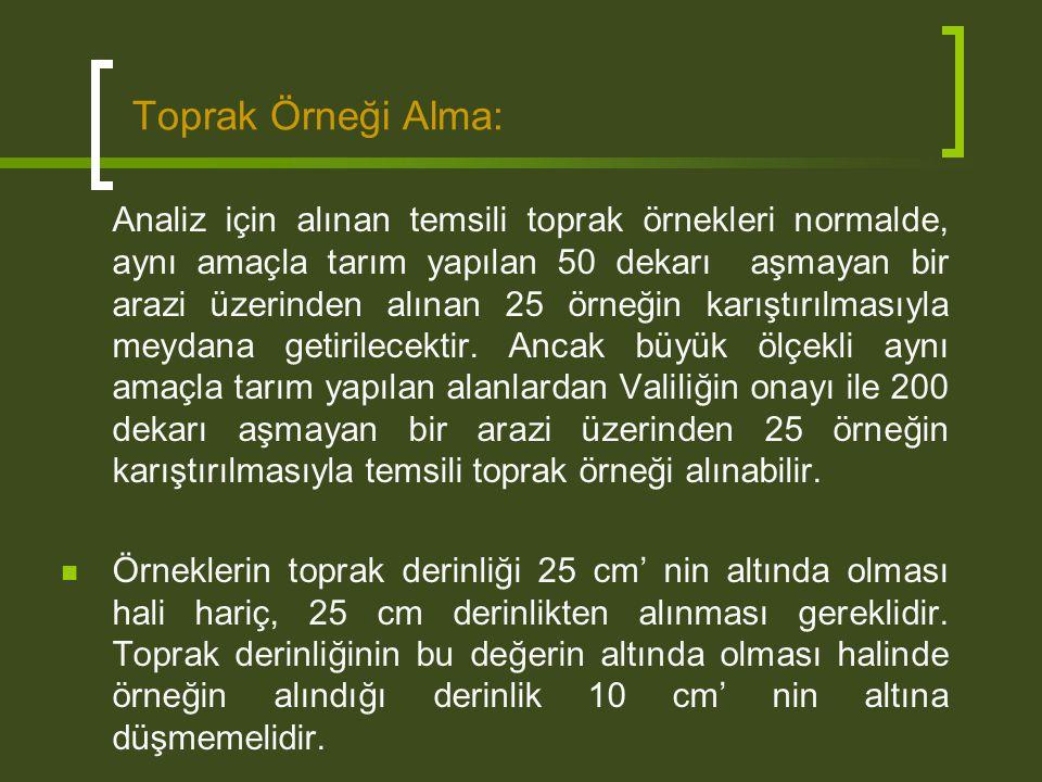 Toprak Örneği Alma: