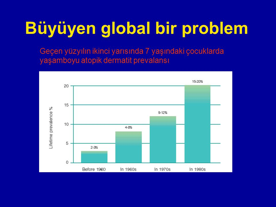 Büyüyen global bir problem