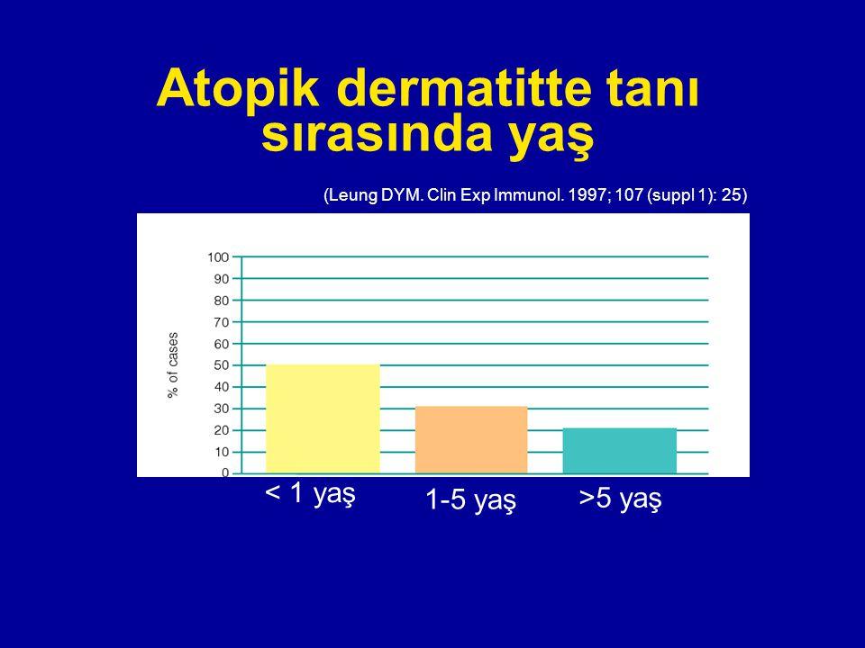 Atopik dermatitte tanı sırasında yaş