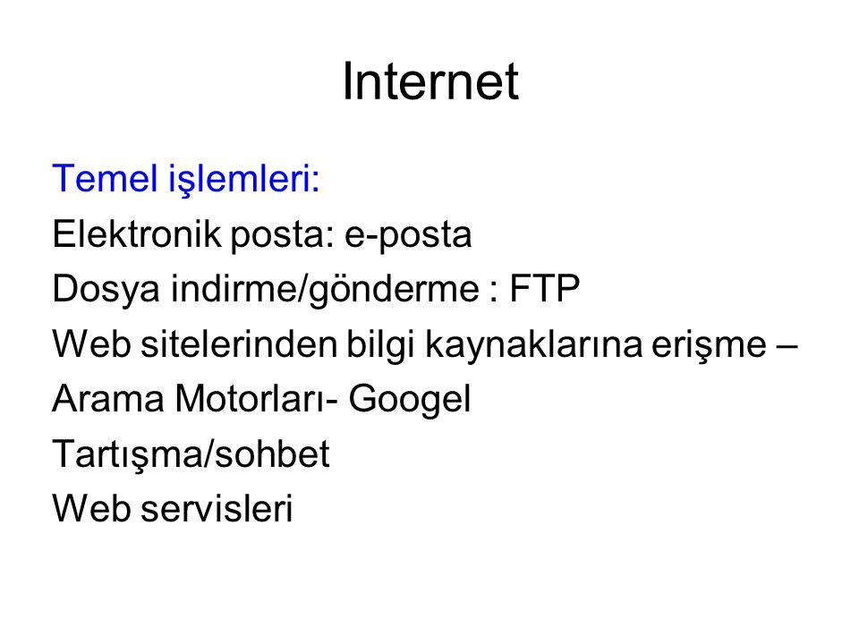 Internet Temel işlemleri: Elektronik posta: e-posta