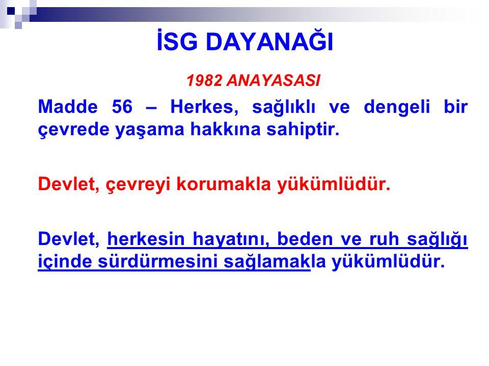 İSG DAYANAĞI 1982 ANAYASASI. Madde 56 – Herkes, sağlıklı ve dengeli bir çevrede yaşama hakkına sahiptir.