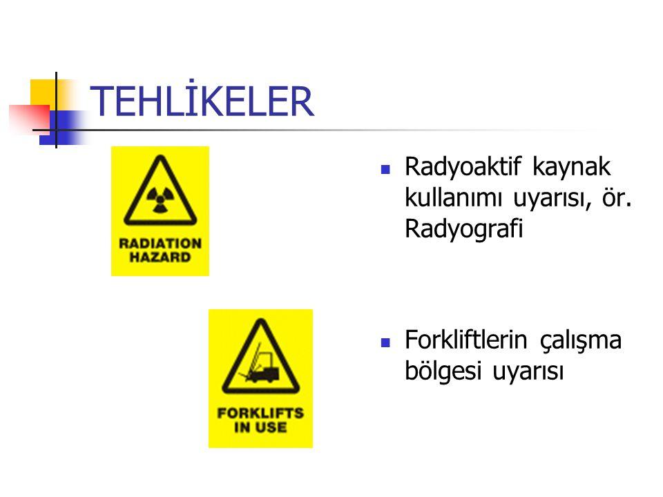 TEHLİKELER Radyoaktif kaynak kullanımı uyarısı, ör. Radyografi