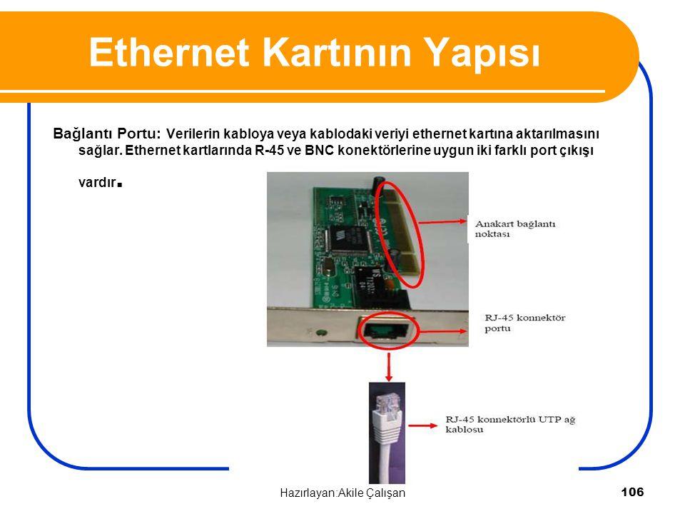 Ethernet Kartının Yapısı