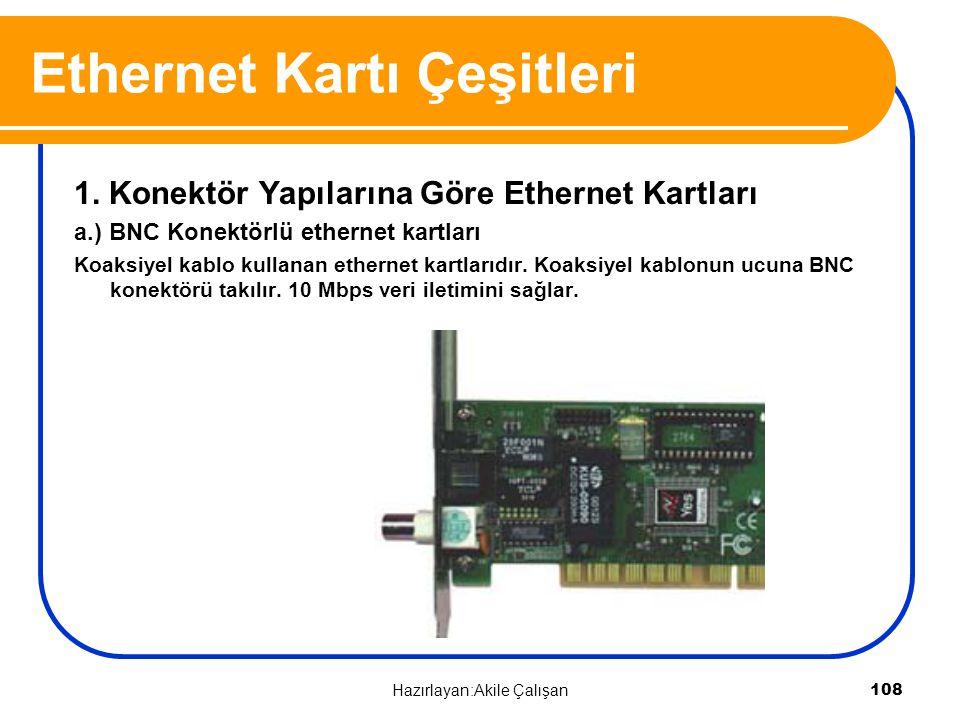 Ethernet Kartı Çeşitleri