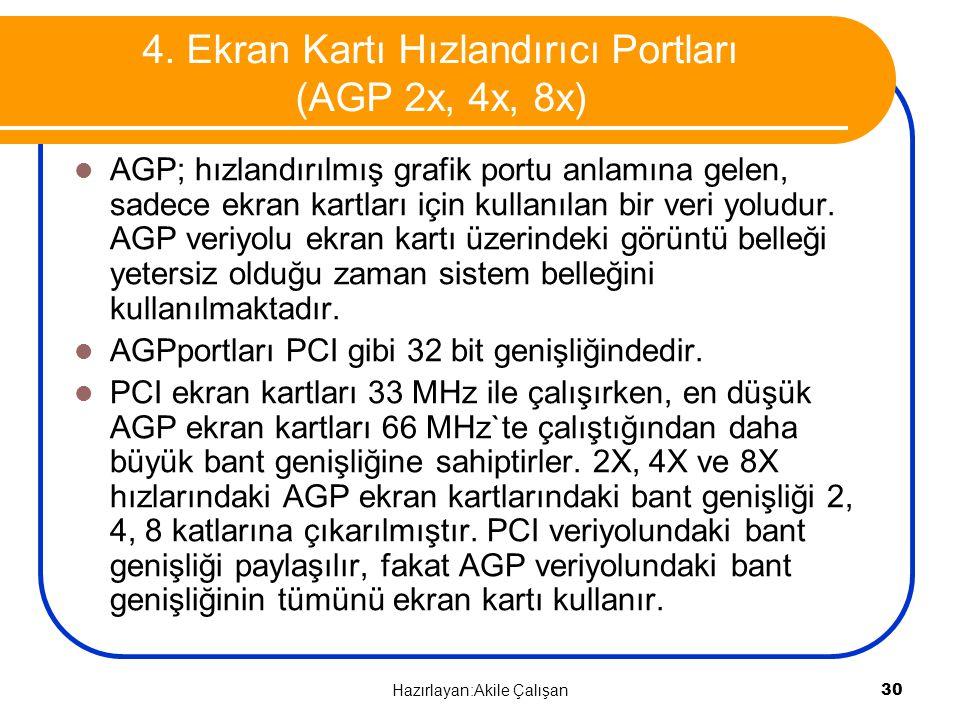 4. Ekran Kartı Hızlandırıcı Portları (AGP 2x, 4x, 8x)