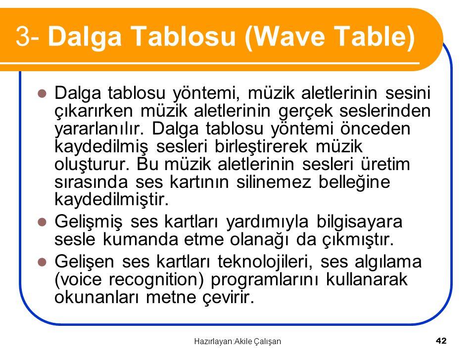 3- Dalga Tablosu (Wave Table)