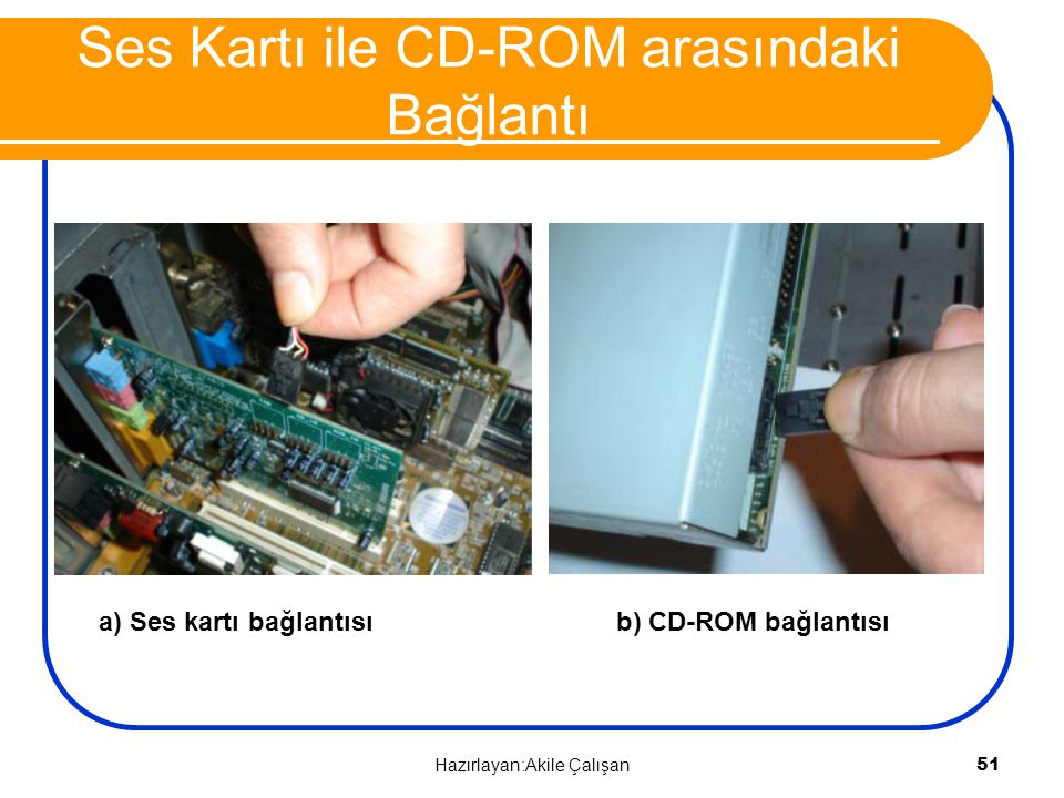 Ses Kartı ile CD-ROM arasındaki Bağlantı