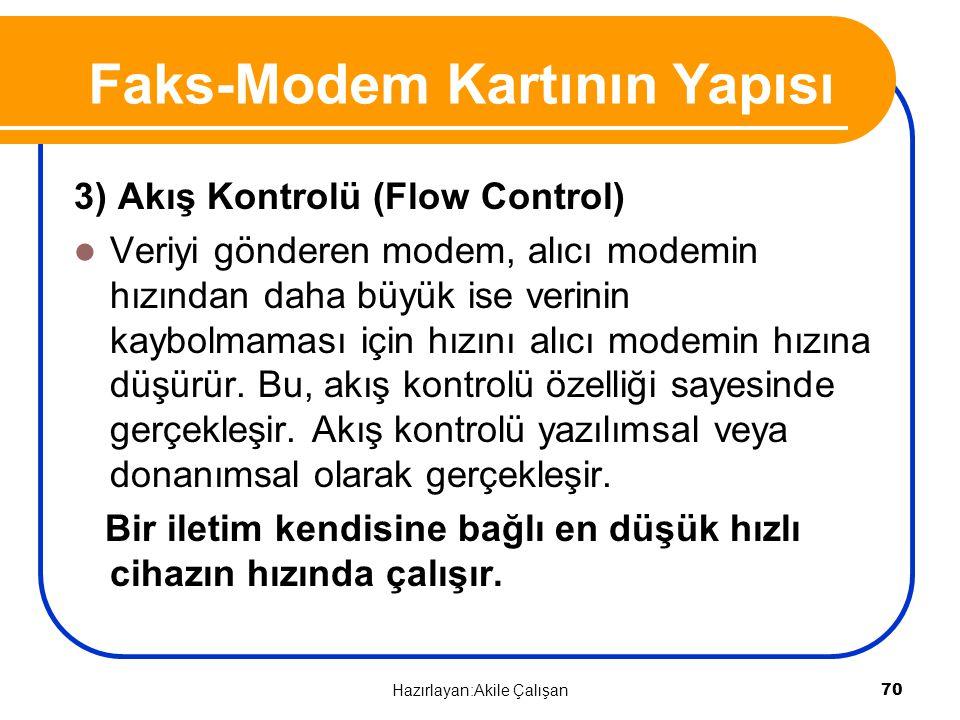 Faks-Modem Kartının Yapısı