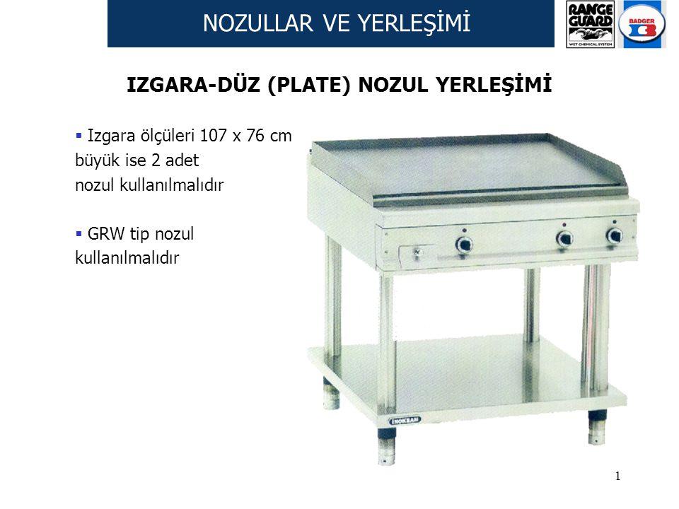 IZGARA-DÜZ (PLATE) NOZUL YERLEŞİMİ