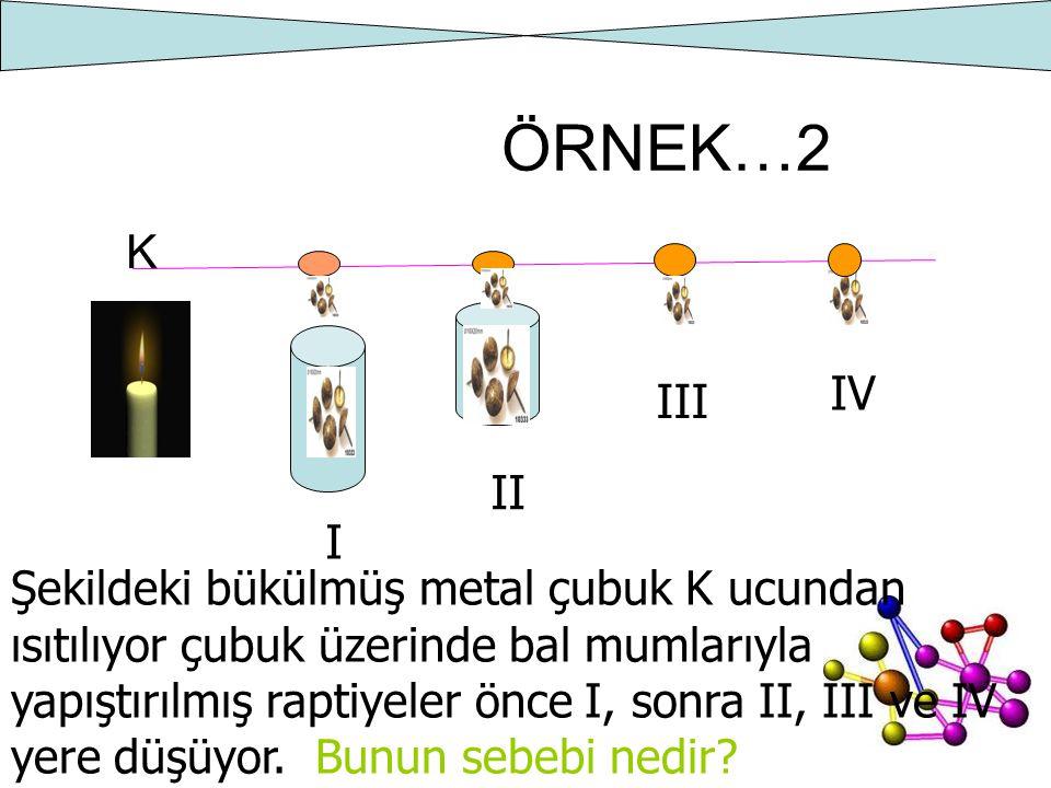 ÖRNEK…2 K. IV. III. II. I. Şekildeki bükülmüş metal çubuk K ucundan ısıtılıyor çubuk üzerinde bal mumlarıyla.