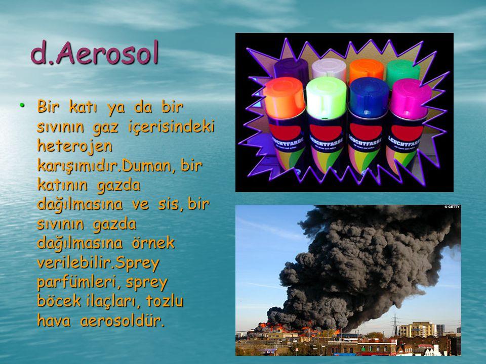d.Aerosol