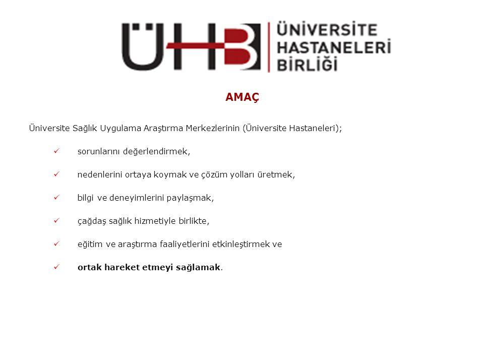 AMAÇ Üniversite Sağlık Uygulama Araştırma Merkezlerinin (Üniversite Hastaneleri); sorunlarını değerlendirmek,