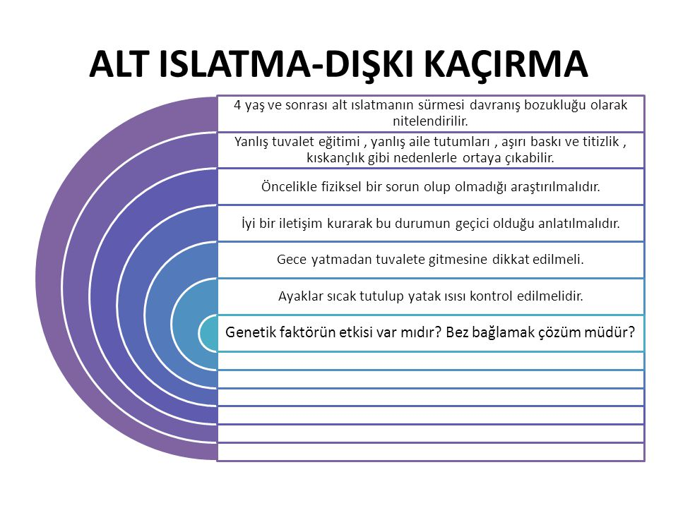 ALT ISLATMA-DIŞKI KAÇIRMA