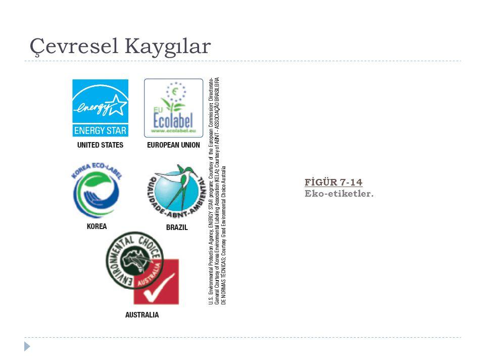 Çevresel Kaygılar FİGÜR 7-14 Eko-etiketler.