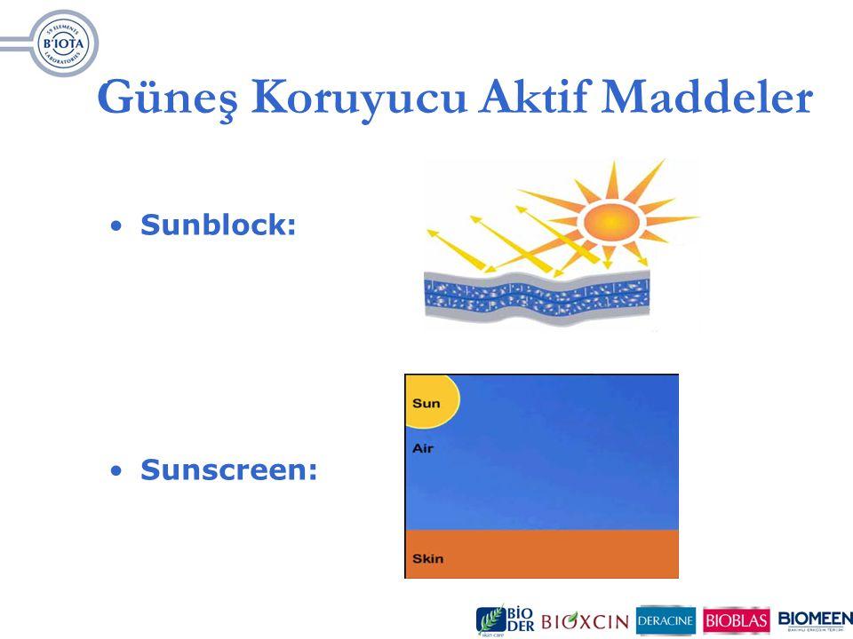 Güneş Koruyucu Aktif Maddeler