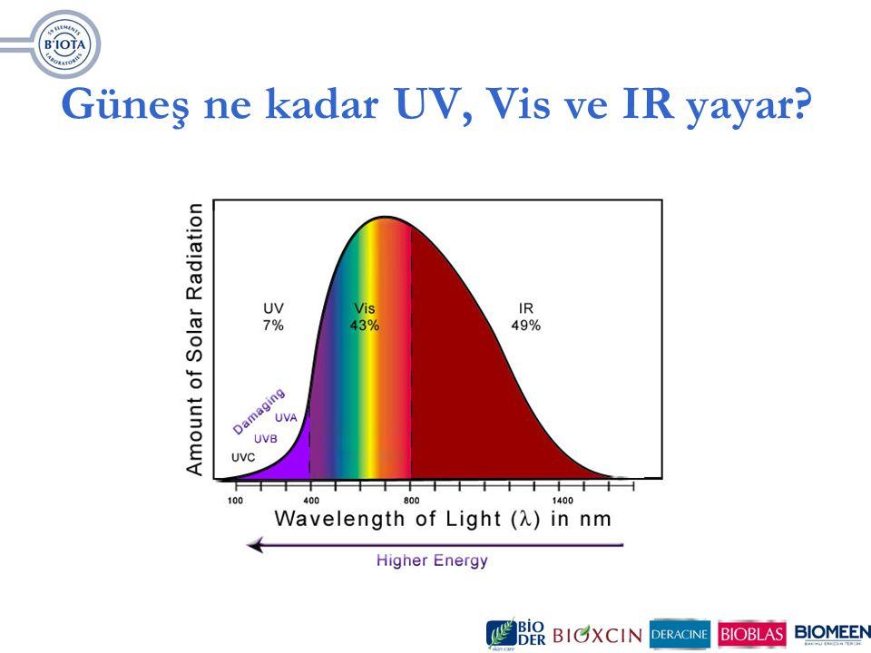 Güneş ne kadar UV, Vis ve IR yayar