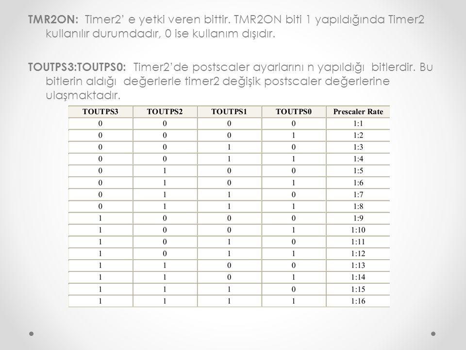 TMR2ON: Timer2' e yetki veren bittir