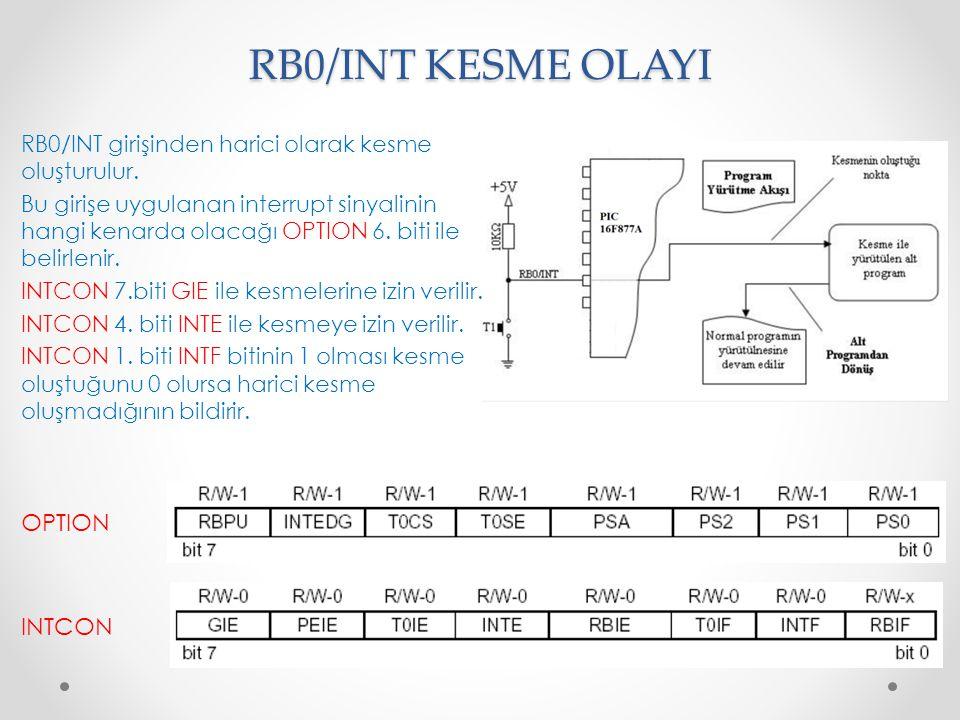 RB0/INT KESME OLAYI OPTION INTCON
