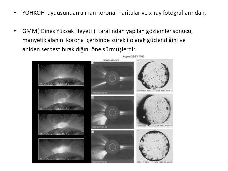 YOHKOH uydusundan alınan koronal haritalar ve x-ray fotograflarından,