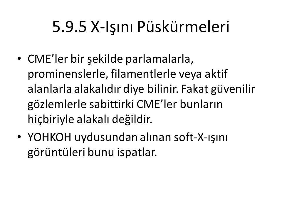 5.9.5 X-Işını Püskürmeleri